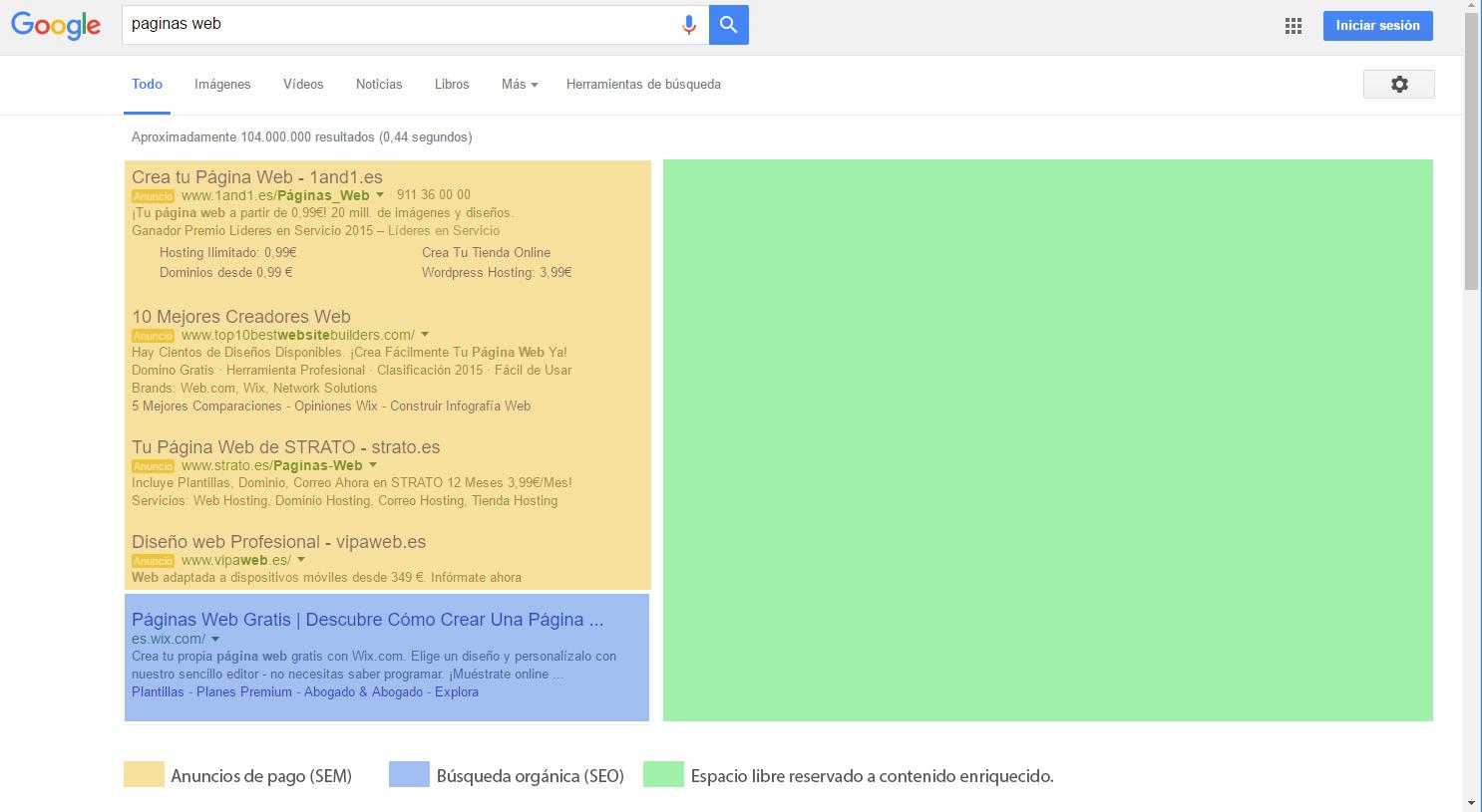 contenido enriquecido de google